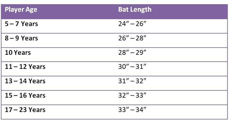 Youth Baseball Size